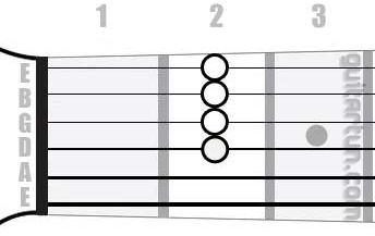 Аккорд A6 (Мажорный секстаккорд от ноты Ля)
