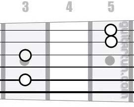 Аккорд C7/6 (Мажорный септаккорд с секстой от ноты До)