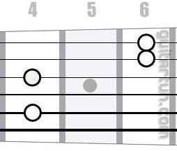 Аккорд C#7/6 (Мажорный септаккорд с секстой от ноты До-диез)