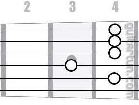 Аккорд C#9 (Мажорный нонаккорд от ноты До-диез)
