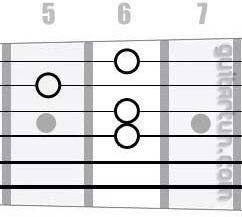 Аккорд C#m6 (Минорный секстаккорд от ноты До-диез)
