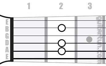 Аккорд Em6 (Минорный секстаккорд от ноты Ми)