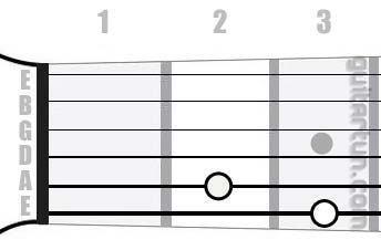 Аккорд G6 (Мажорный секстаккорд от ноты Соль)