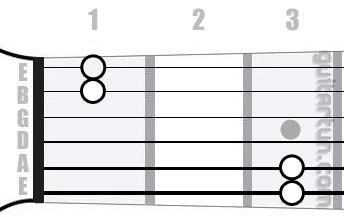Аккорд G7sus4 (Мажорный септаккорд с квартой от ноты Соль)