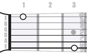 Аккорд G9 (Мажорный нонаккорд от ноты Соль)