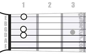 Аккорд G#m6 (Минорный секстаккорд от ноты Соль-диез)