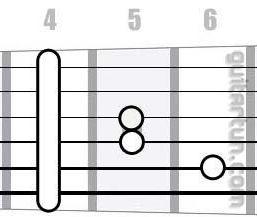 Аккорд G#maj7 (Большой мажорный септаккорд от ноты Соль-диез)