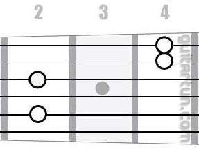 Аккорд H7/6 (Мажорный септаккорд с секстой от ноты Си)