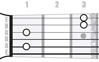 Аккорд Hb7/6 (Мажорный септаккорд с секстой от ноты Си-бемоль)