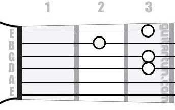 Аккорд Hbm6 (Минорный секстаккорд от ноты Си-бемоль)