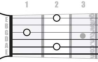 Аккорд Hm6 (Минорный секстаккорд от ноты Си)